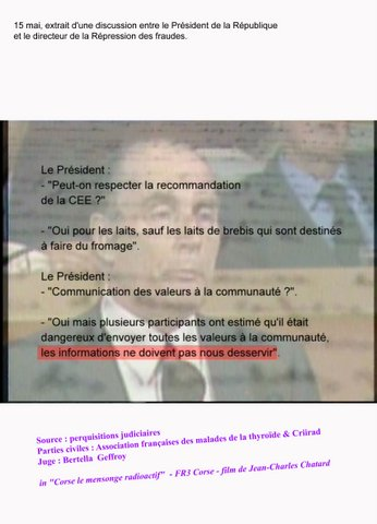 15 mai, extrait d'une discussion entre le président de la république et le directeur de la Répression des fraudes.